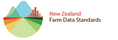 Farm Data Standards